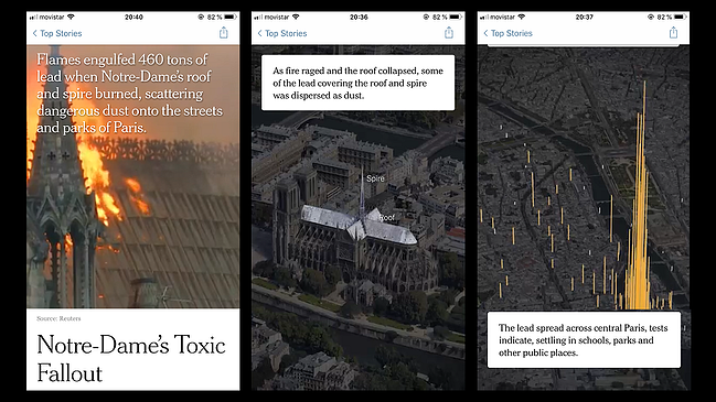 "The New York Times: Infographic, ""Notre-Dame's Toxic Fallout"""